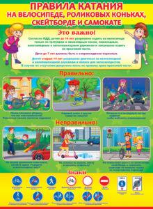 Правила катания на велосипеде