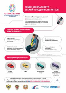 Ремни безопасности - веский повод пристегнуться