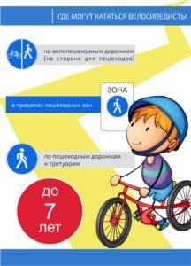 Памятки и листовки по Дорожной безопасности